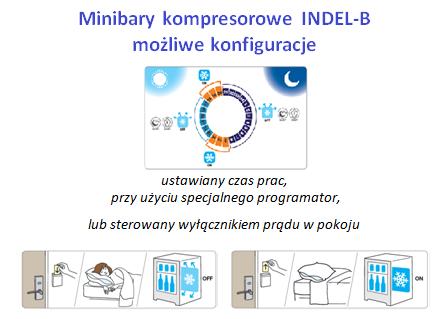 Minibary kompresorowe INDEL-B Eco Smart 5