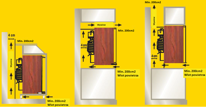 Zasady instalacji minibarów do zabudowy