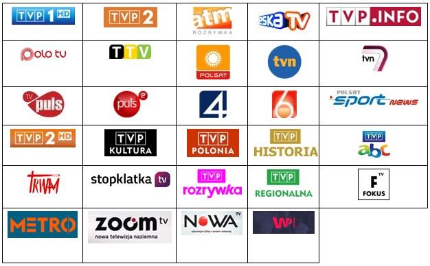 telewizja hotelowa televes anteny stacja czołowa kanały naziemne